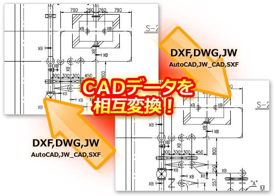 dwg pdf 一括変換 autocad